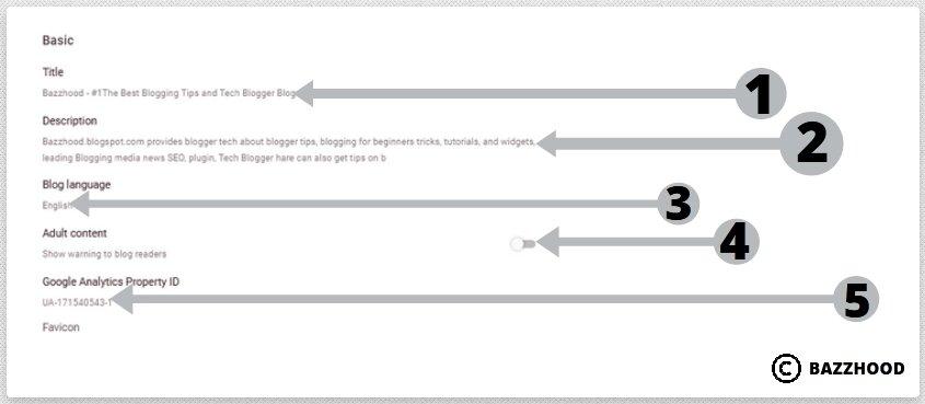 Basic Blogspot SEO Settings Options