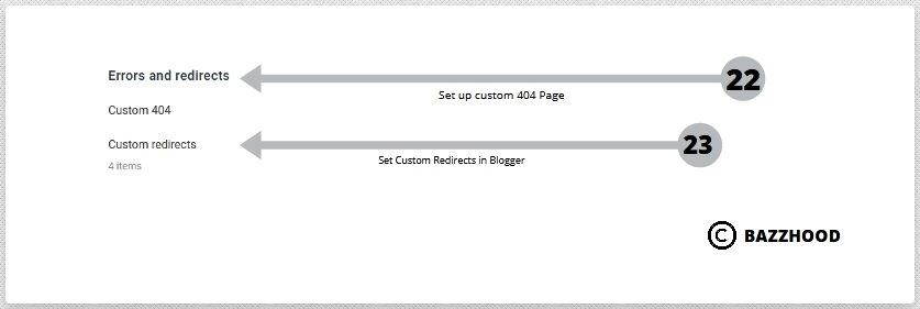 Set Custom Redirects in Blogger