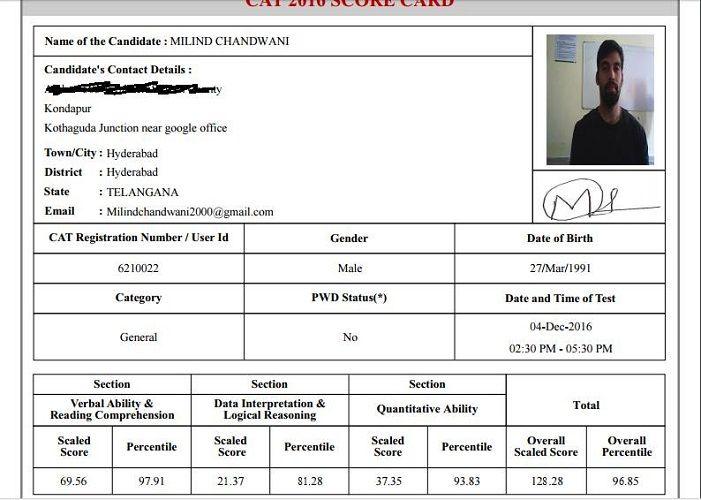 Milind Chandwani's Score Card