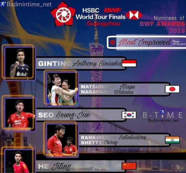 Chirag Shetty among the nominees of BWF Most Improved player of the year